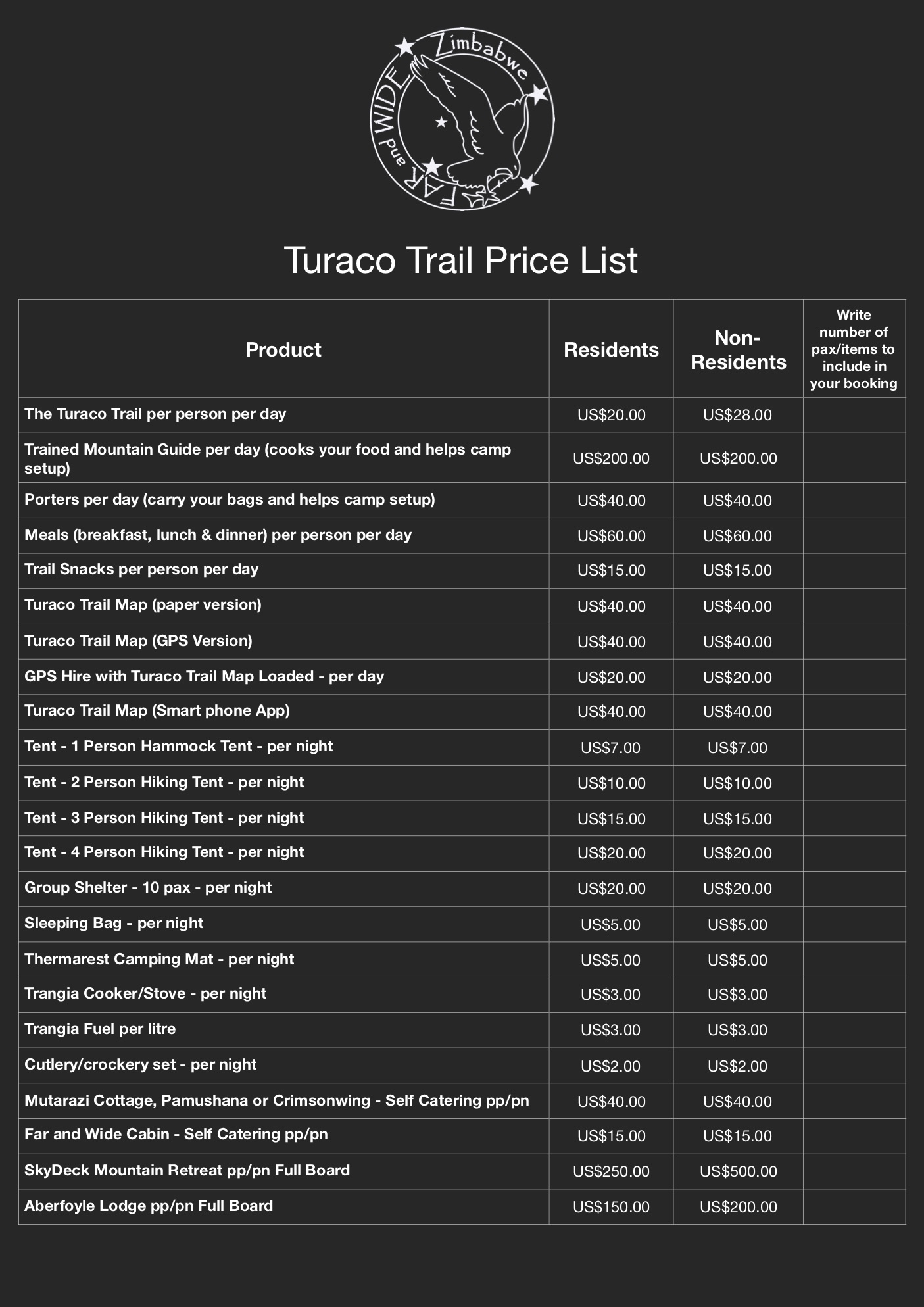 Turaco Trail 2020 fees