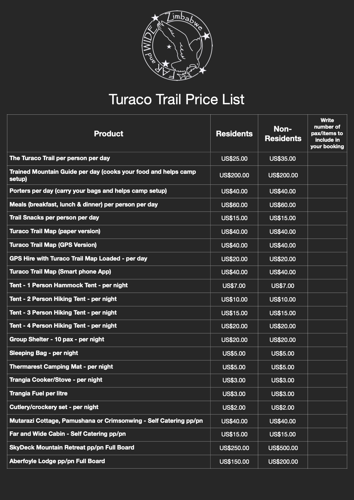 Turaco Trail Fees 2021